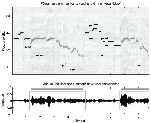 Singing Voice Detection